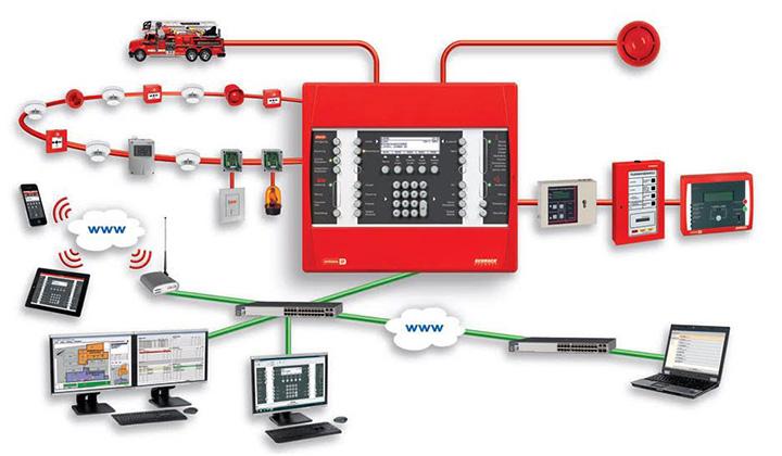 A tűzjelző karbantartás a megbízható működés kulcsa